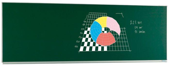 Enkelvlaksborden groen extra breed