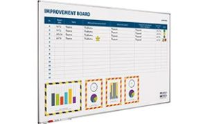 Improvement Board softline profiel - 120x200 cm