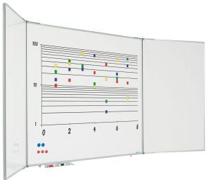 Vijfvlaksbord RC10 profiel